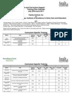PB Curriculum and Curriculum Support 10-11