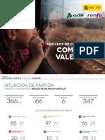Nucleos Comunidad Valenciana