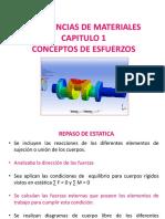 RESISTENCIAS DE MATERIALES. ESFUERZOS ( CAPITULO 1) 2015-1.pdf