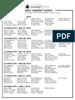 May 26, 2018 Yahrzeit List