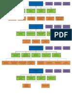 Consejos Sectoriales7 PV