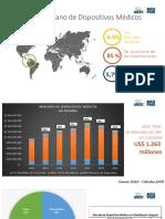 Mercado de Dispositivos Médicos - Calculos Andi - 2017