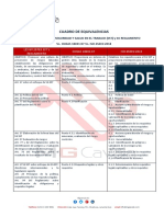 Cuadro de Equivalencias Ley SST OHSAS y ISO