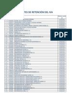 Listado Agentes retenedores de IVA