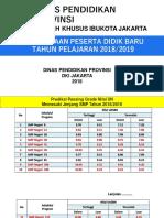 PPDB DKI 2018-2019