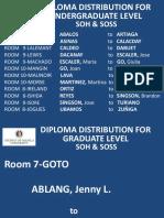 UnderGrad & Grad Locator_2018_SOH & SOSS