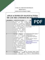 Proyecto Procesos Industriales