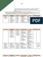 Silabus Administrasi Umum semester 1 kurikulum 2013 revisi 2017