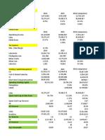 Step 3 Analisis Keuangan