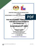 Senarai HALAL JAKIM Recognized Certification Bodies Terkini Setakat Februari 2018
