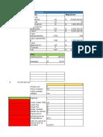 N0 17   Datos agrupados para calcular punto de equilibrio.