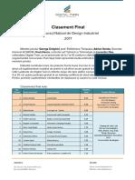Rezultatele Concursul Naional de Design Industrial