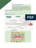 Analisis de Problemas de Pozos con Alta Producción de Gas.docx