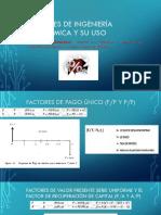 4-Factores de ingeniería ECONÓMICA Y SU USO.pptx