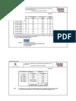 FORMATO Inspección de Herramientas Manuales y Electricas Portatiles