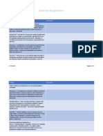 Libro de Códigos - Sistemas de Gobierno - 17-05-2018