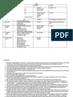 dokumen.tips_kasus-peds.docx