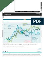 ¿Cómo Afectará El Resultado Electoral a La Bolsa a Medio Plazo_ Los Analistas Opinan _ Mercados _ Cinco Días