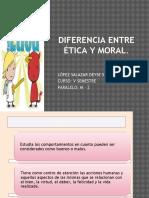 Diferencia Entre Ética y Moral, Relación de Ética Con Derechos Humanos, Problemas de La Investigación Científica.