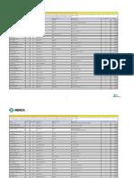 Merk 3Q09 Transparency Report