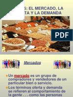 ofertaydemanda-090629073245-phpapp01 (1).pptx