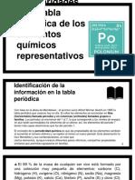 Regularidades en la tabla periódica.pptx