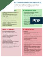 Infografia Conductas-factores 2