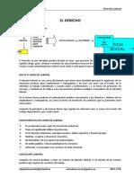 2. DERECHO LABORAL CONCEPTOS.doc