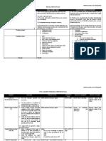 Civil Pro Comparison Tables