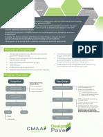 Design pave software Information Guide