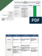 Identificacion de AEIA (1)
