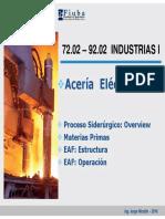 procesos siderúrgicos acería eléctrica