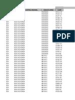 Catálogo NodosP Sistema Eléctrico Nacional v2018 04 11