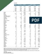 m1-exports.pdf