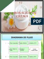 Elaboración de Crema (1)