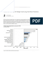 These Are the Top 50 Hedge Fund Long and Short Positions _ Zero Hedge
