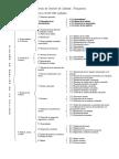 Requisitos de La Documentacion