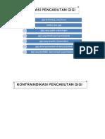 indikasi kontraindikasi pencabutan