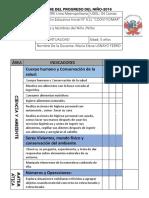 Informe Del Progreso Del Niño Coovitiomar 5 Años 2016