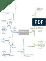 les modalités de la prise de décisions dans l'UE.pdf