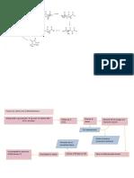 5,5 Difenilhidantoina Diagrama