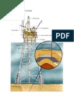 OIL PRODUCION PLATFORM.docx