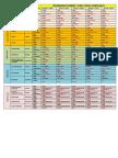 Programacion de Seminarios y Clases Teoricas Pediatria 2018_10
