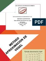 Metodo Aproximacion Vogel-mirian