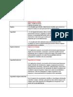 Conceptos de Alfonso Herrera Zúñiga referentes a Higiene y seguridad