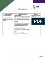 20102 - RICS APC Candidate Guide-Aug 2017-WEB