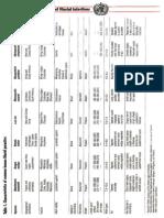 Introduction_filariasis_who.pdf