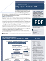 alogaritma pneumonia.pdf