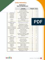 Tabla de Especificacion Evaluacion 1 Sendas Matematica