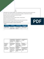 API 2 - Auditoría I
